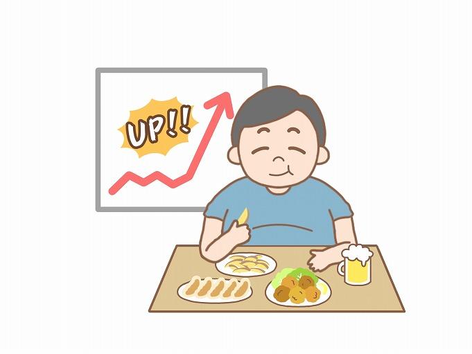 食後高血糖について